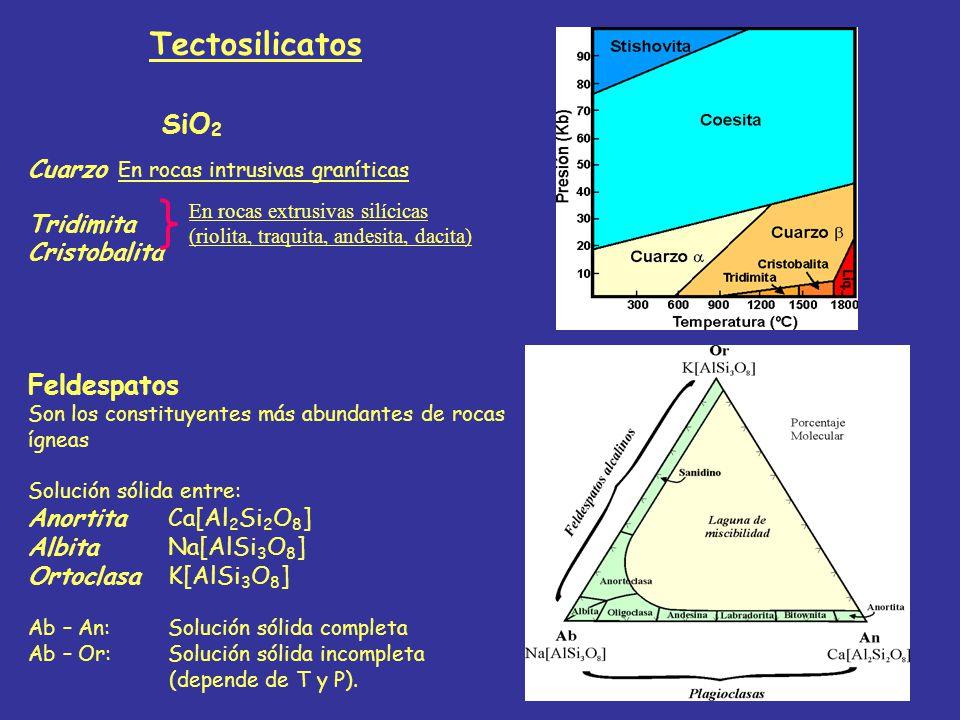 Tectosilicatos Grupo del SiO2 Feldespatos