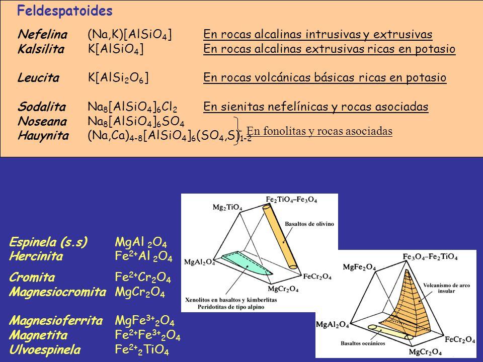 ÓXIDOS Feldespatoides