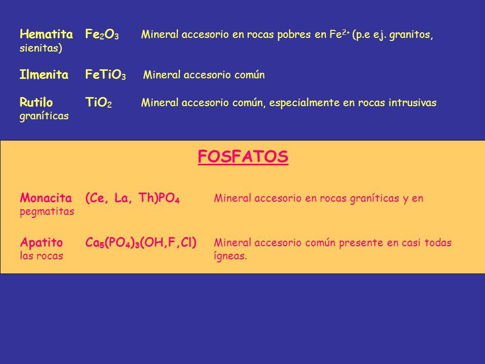 Hematita. Fe2O3. Mineral accesorio en rocas pobres en Fe2+ (p. e ej