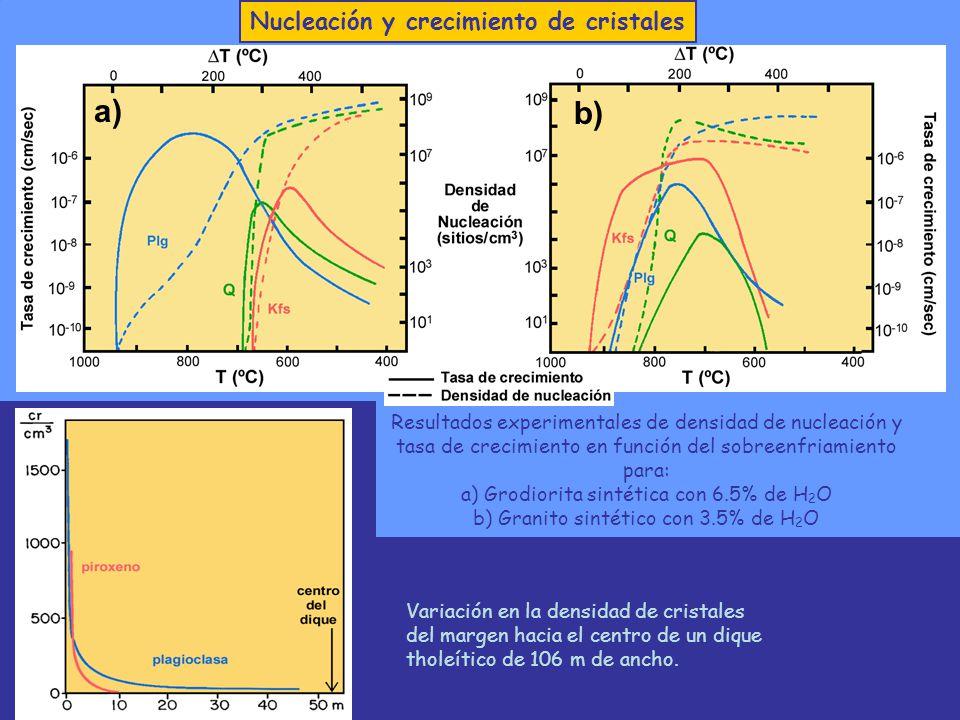 a) b) Nucleación y crecimiento de cristales