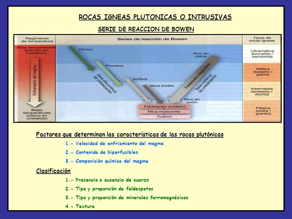 ROCAS IGNEAS PLUTONICAS O INTRUSIVAS SERIE DE REACCION DE BOWEN