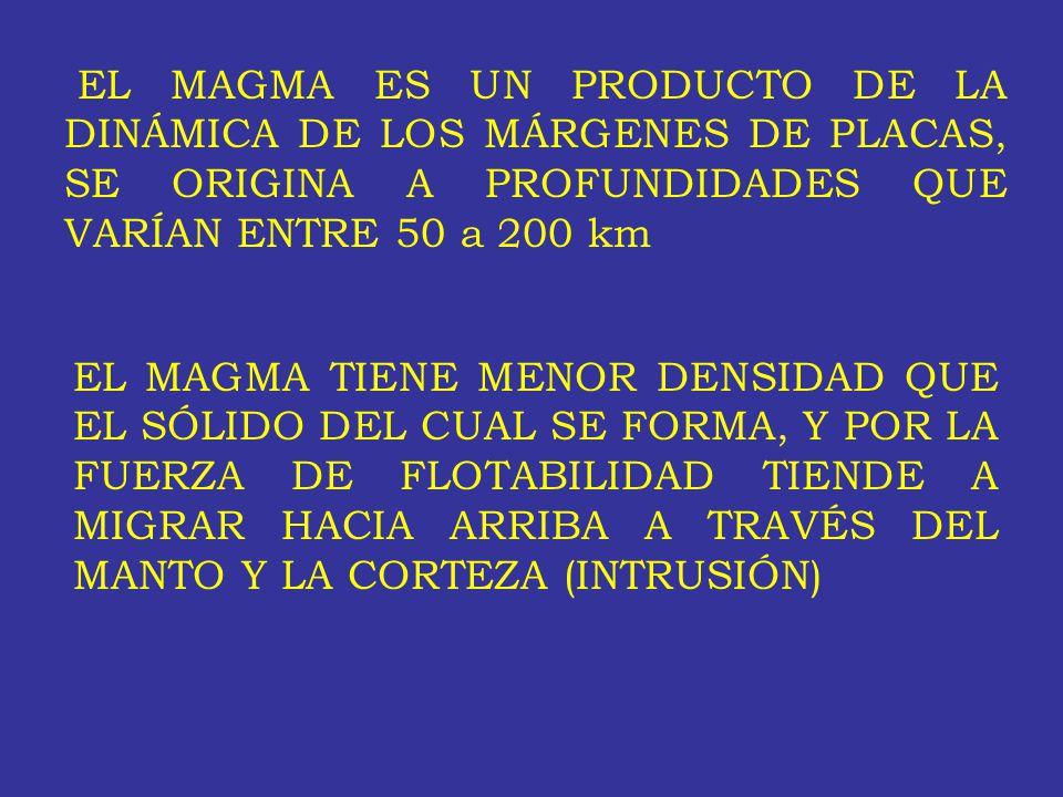 EL MAGMA ES UN PRODUCTO DE LA DINÁMICA DE LOS MÁRGENES DE PLACAS, SE ORIGINA A PROFUNDIDADES QUE VARÍAN ENTRE 50 a 200 km
