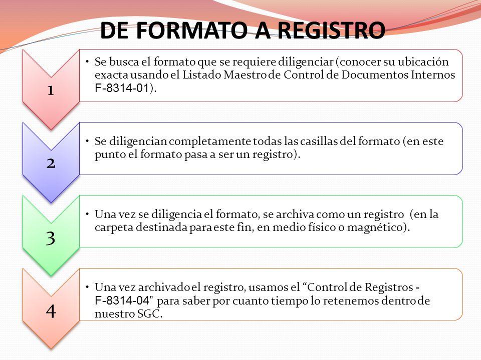 DE FORMATO A REGISTRO 1.