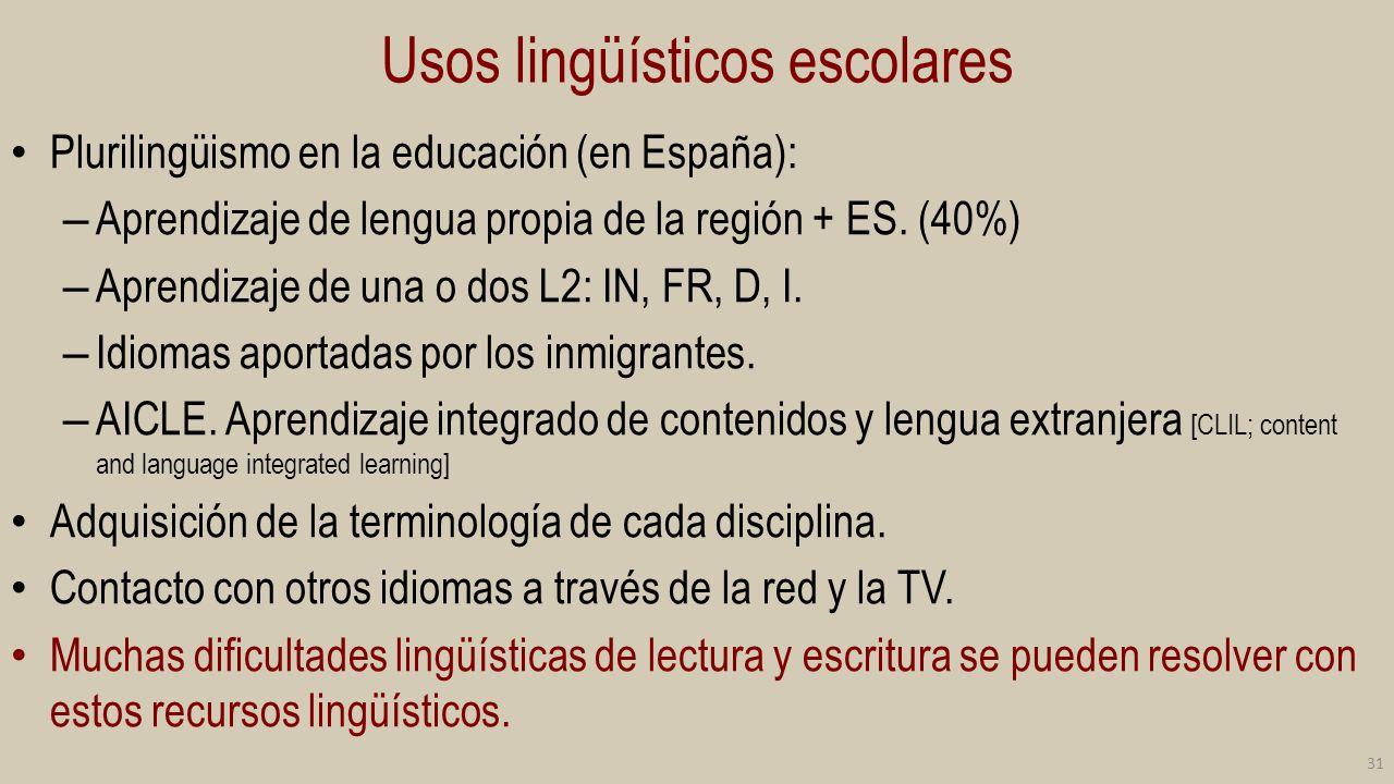 Usos lingüísticos escolares