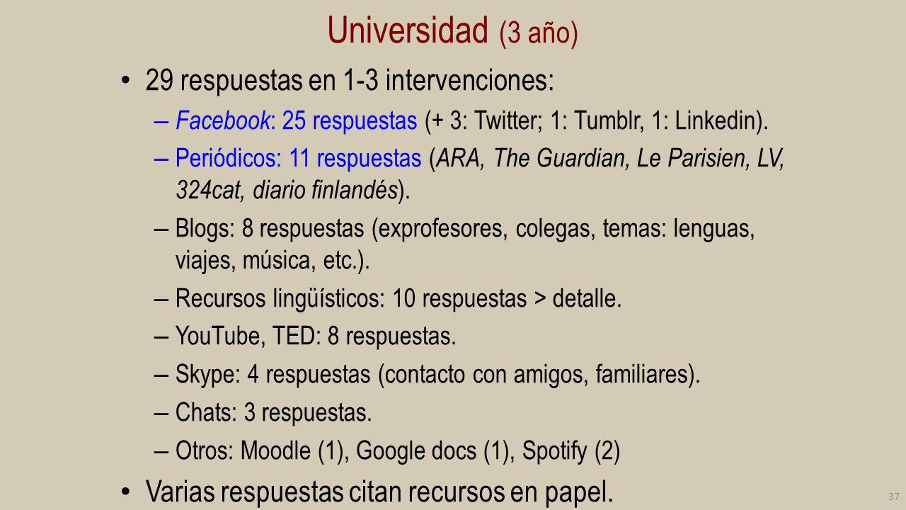 Universidad (3 año) 29 respuestas en 1-3 intervenciones: