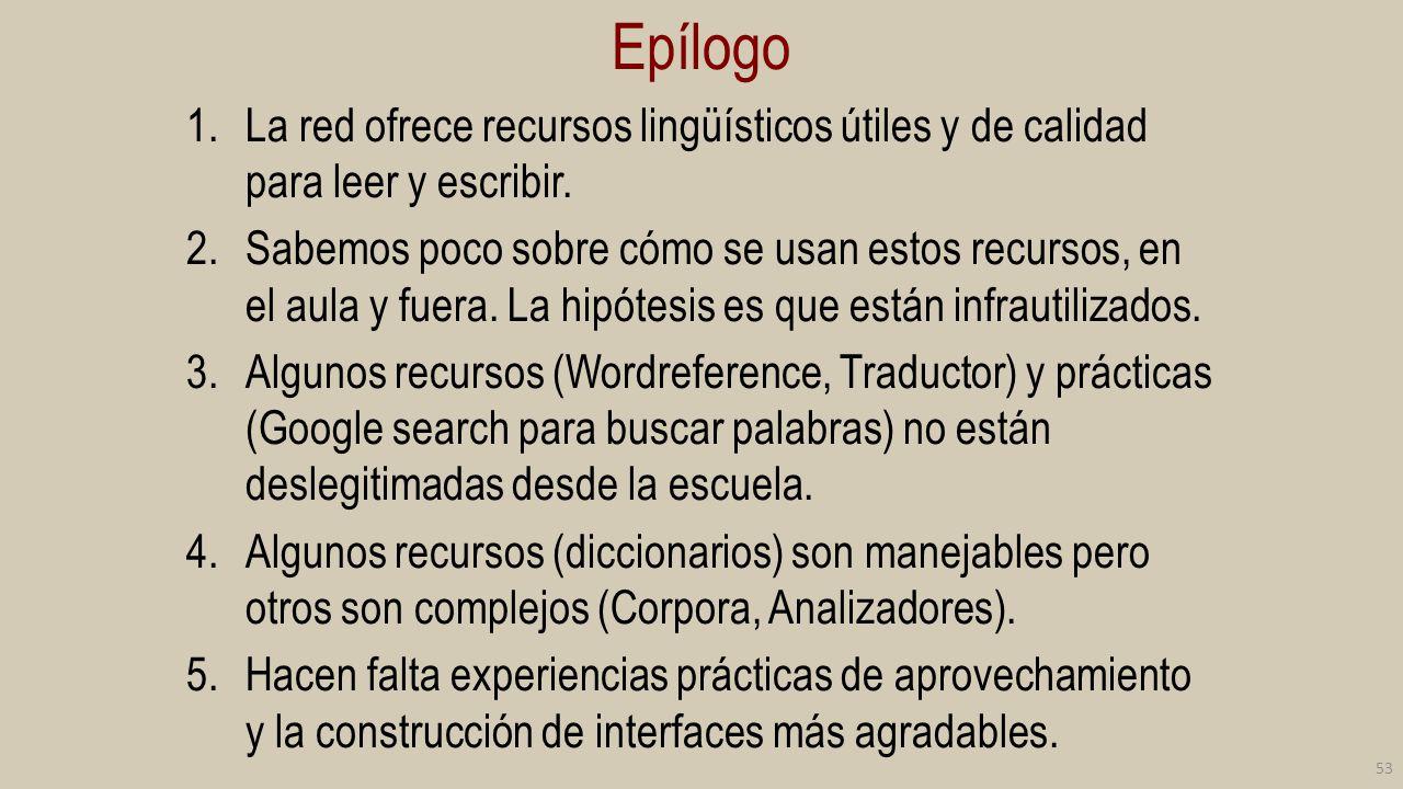Epílogo La red ofrece recursos lingüísticos útiles y de calidad para leer y escribir.