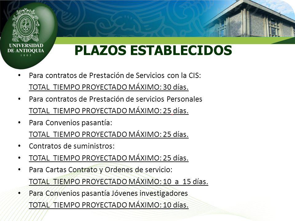 PLAZOS ESTABLECIDOS Para contratos de Prestación de Servicios con la CIS: TOTAL TIEMPO PROYECTADO MÁXIMO: 30 días.