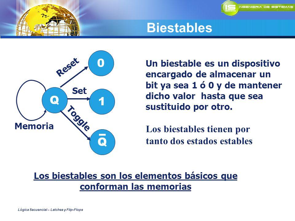 Los biestables son los elementos básicos que conforman las memorias
