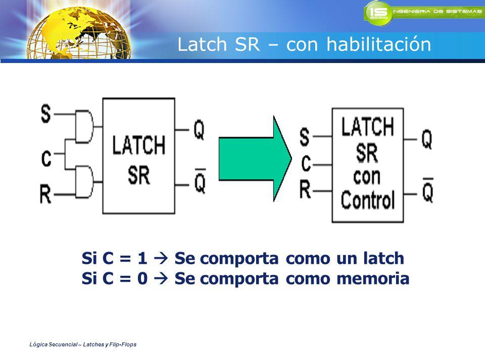 Latch SR – con habilitación