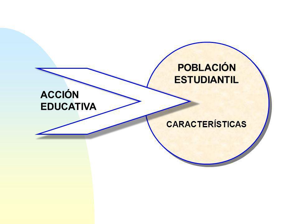 POBLACIÓN ESTUDIANTIL CARACTERÍSTICAS ACCIÓN EDUCATIVA