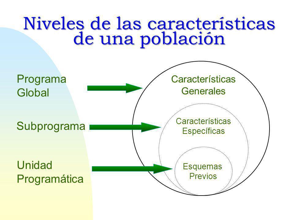 Niveles de las características de una población
