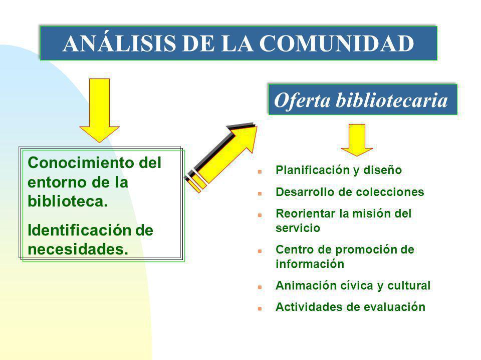 ANÁLISIS DE LA COMUNIDAD