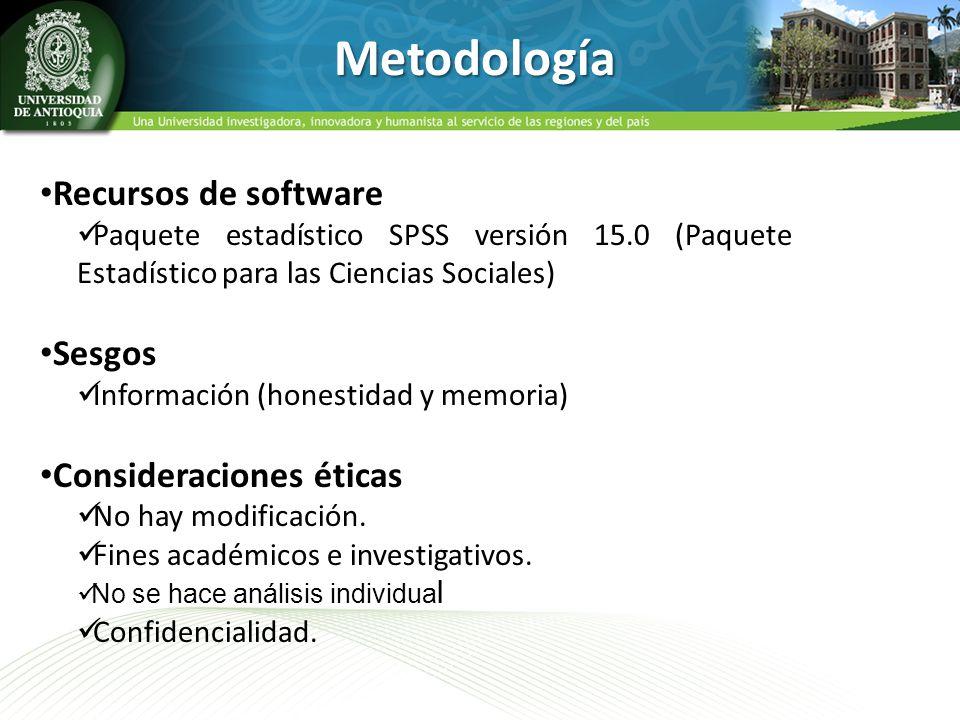 Metodología Recursos de software Sesgos Consideraciones éticas