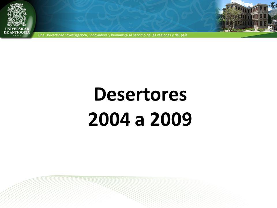 Desertores 2004 a 2009