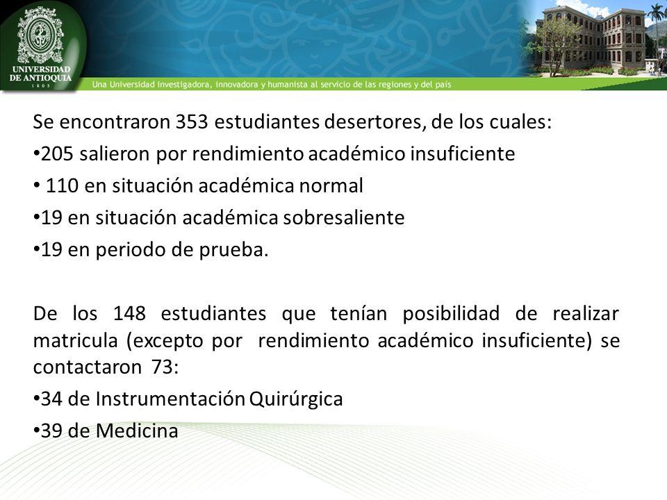 Se encontraron 353 estudiantes desertores, de los cuales: