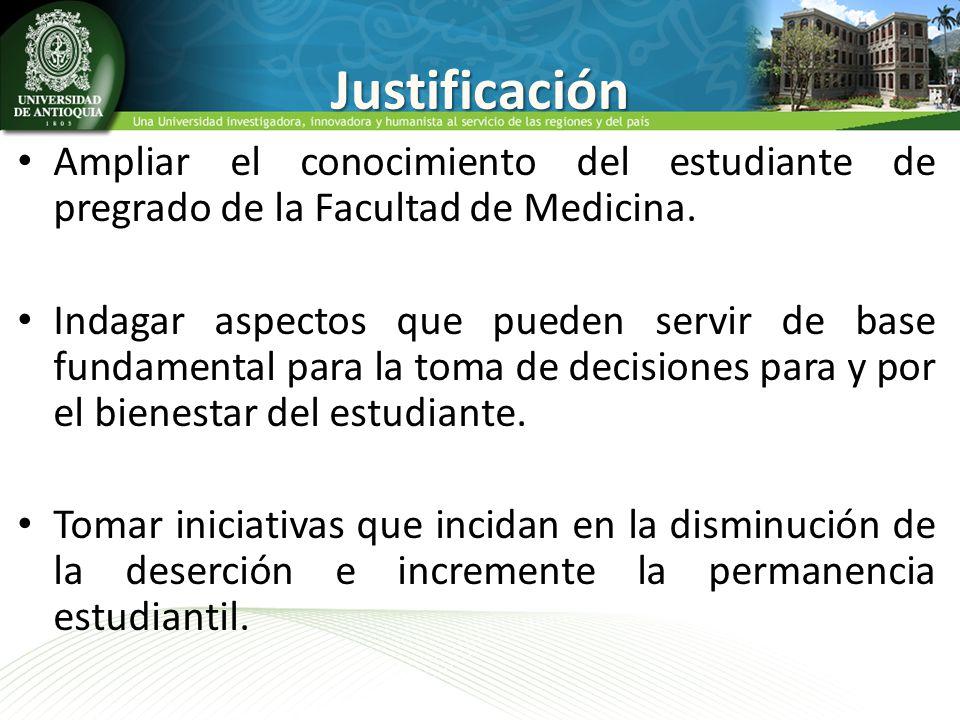 Justificación Ampliar el conocimiento del estudiante de pregrado de la Facultad de Medicina.