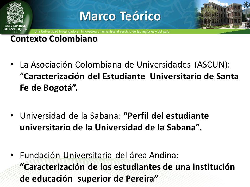 Marco Teórico Contexto Colombiano