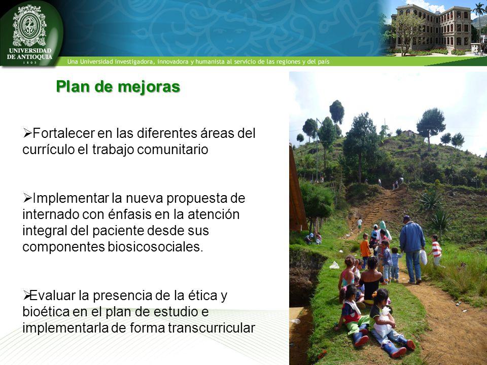 Plan de mejoras Fortalecer en las diferentes áreas del currículo el trabajo comunitario.