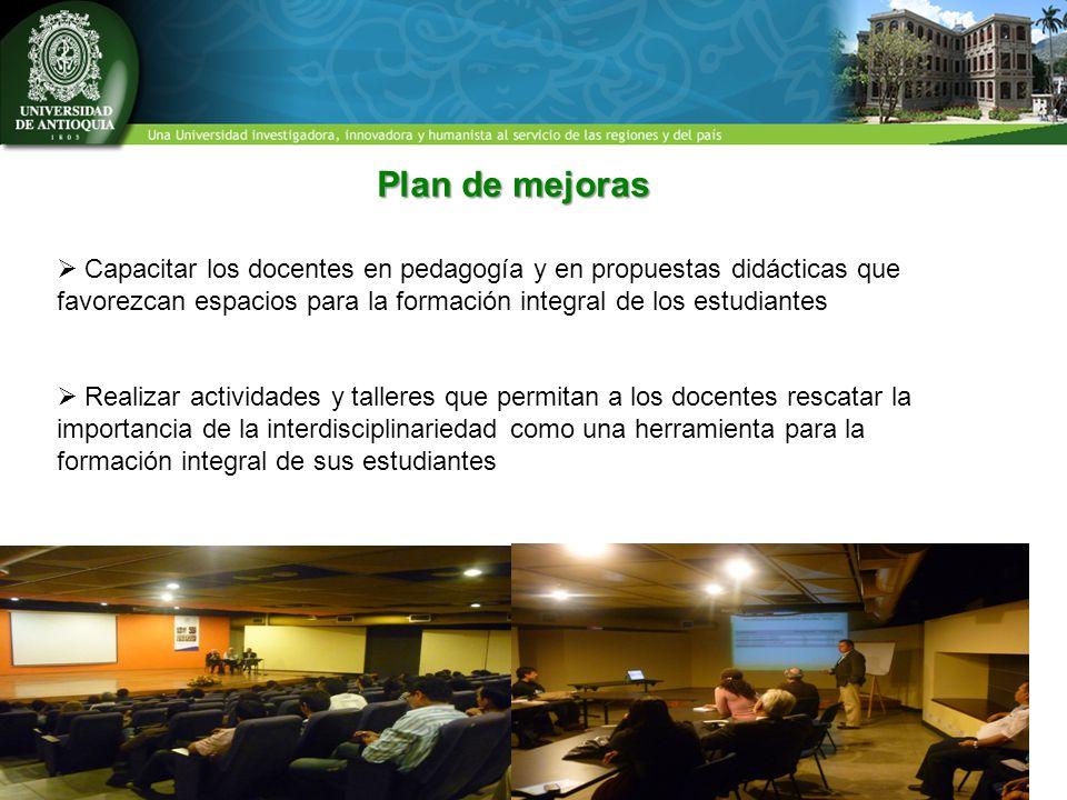 Plan de mejoras Capacitar los docentes en pedagogía y en propuestas didácticas que favorezcan espacios para la formación integral de los estudiantes.