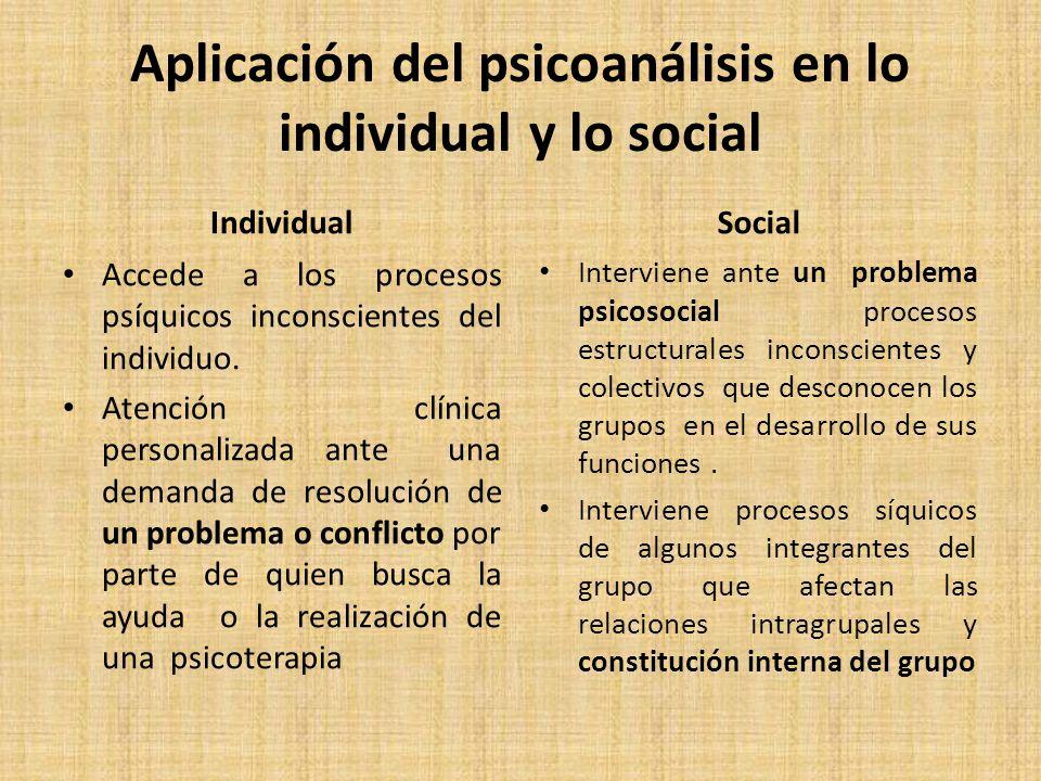 Aplicación del psicoanálisis en lo individual y lo social