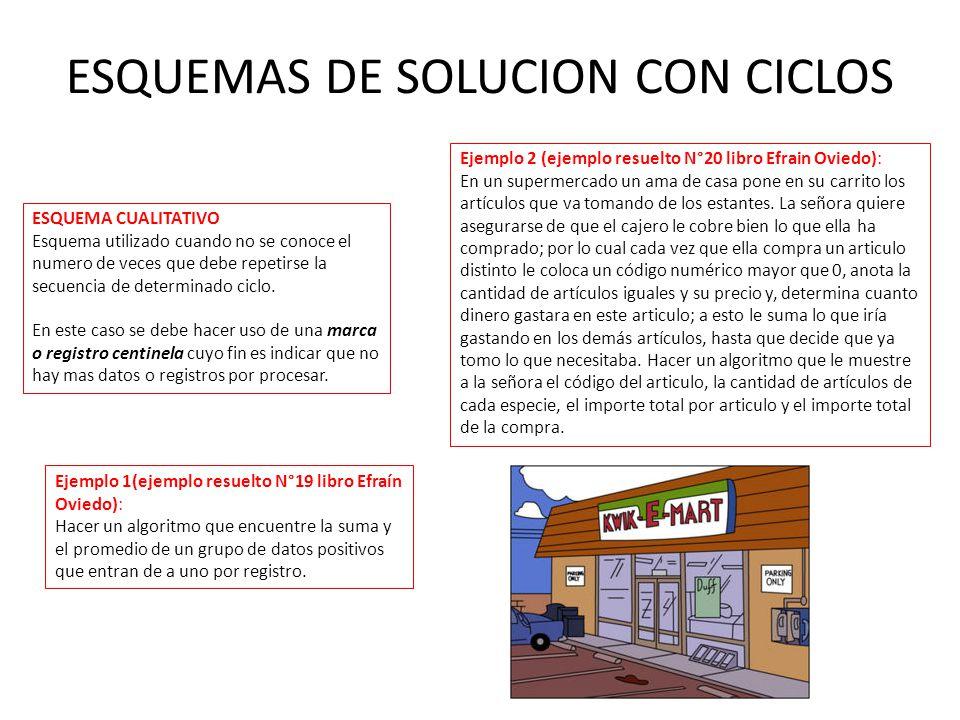 Estructuras repetitivas ppt video online descargar for Cuanto se puede retirar de un cajero