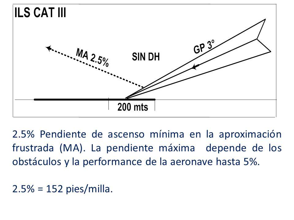 2. 5% Pendiente de ascenso mínima en la aproximación frustrada (MA)