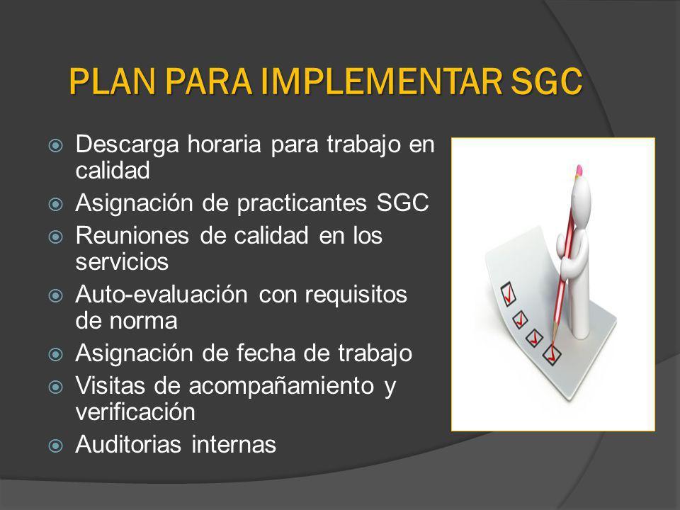 PLAN PARA IMPLEMENTAR SGC
