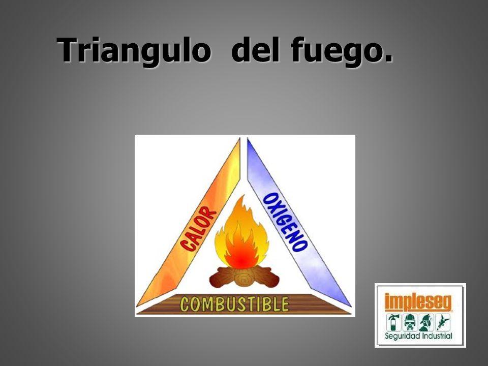 Triangulo del fuego.
