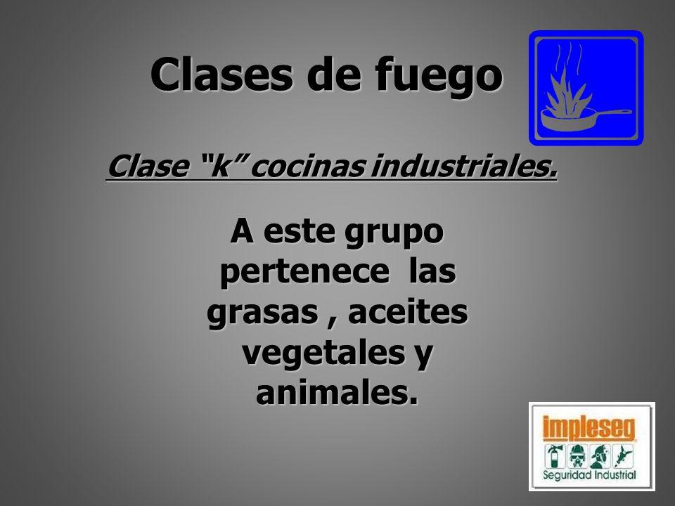 Clases de fuego Clase k cocinas industriales.