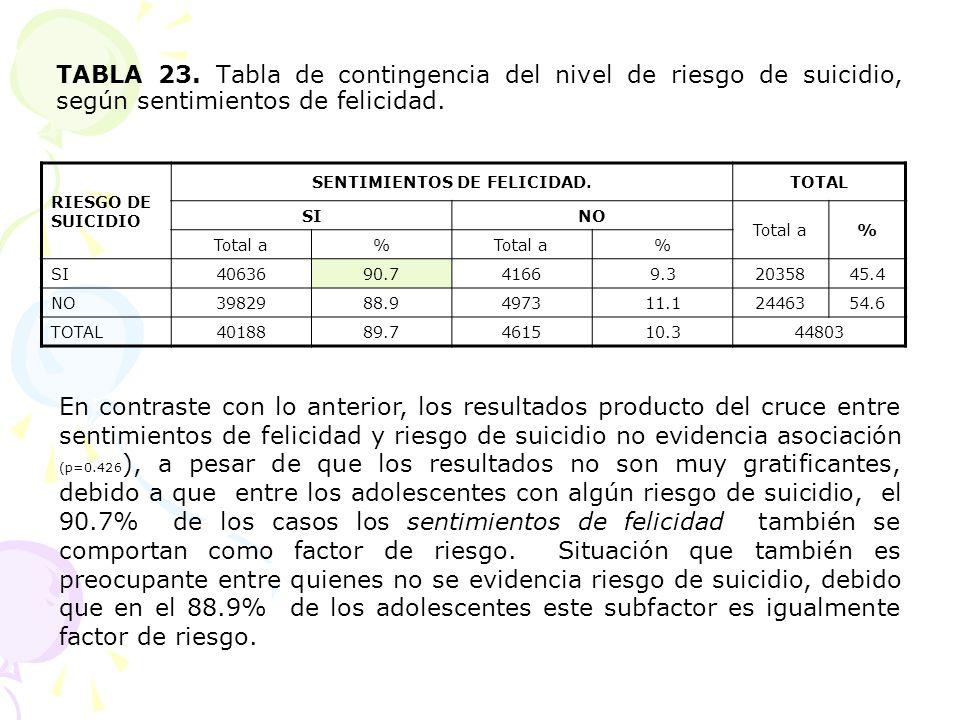 SENTIMIENTOS DE FELICIDAD.