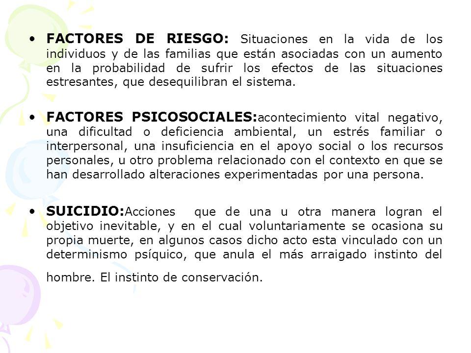 FACTORES DE RIESGO: Situaciones en la vida de los individuos y de las familias que están asociadas con un aumento en la probabilidad de sufrir los efectos de las situaciones estresantes, que desequilibran el sistema.