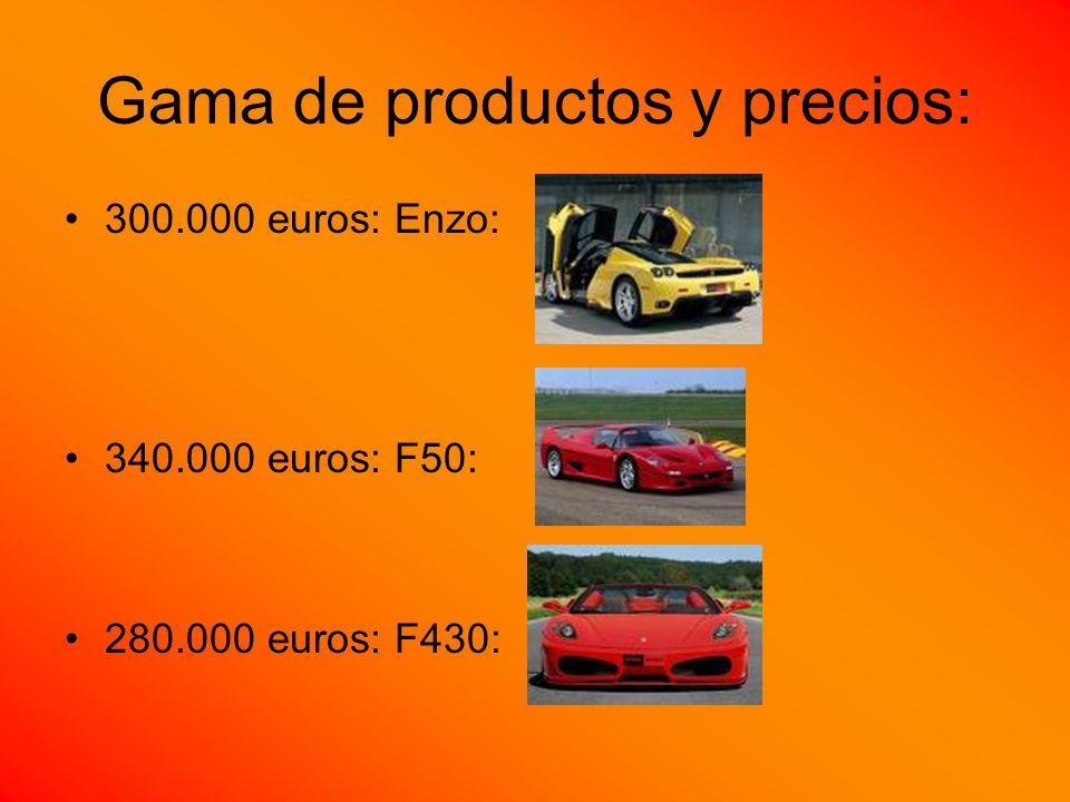 Gama de productos y precios: