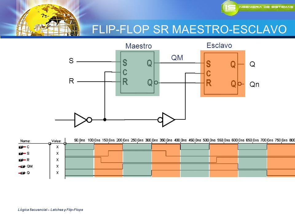 FLIP-FLOP SR MAESTRO-ESCLAVO