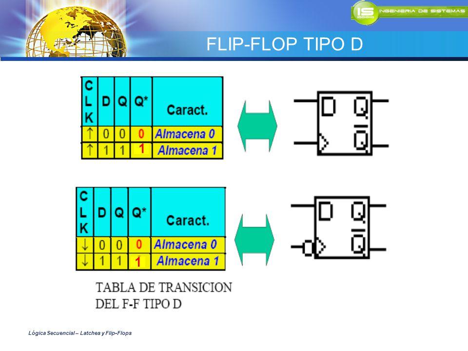 FLIP-FLOP TIPO D 1 1 Lógica Secuencial – Latches y Flip-Flops
