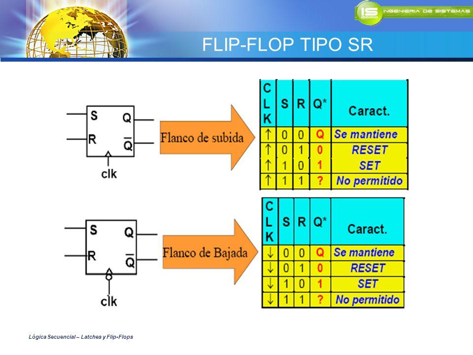 FLIP-FLOP TIPO SR Lógica Secuencial – Latches y Flip-Flops