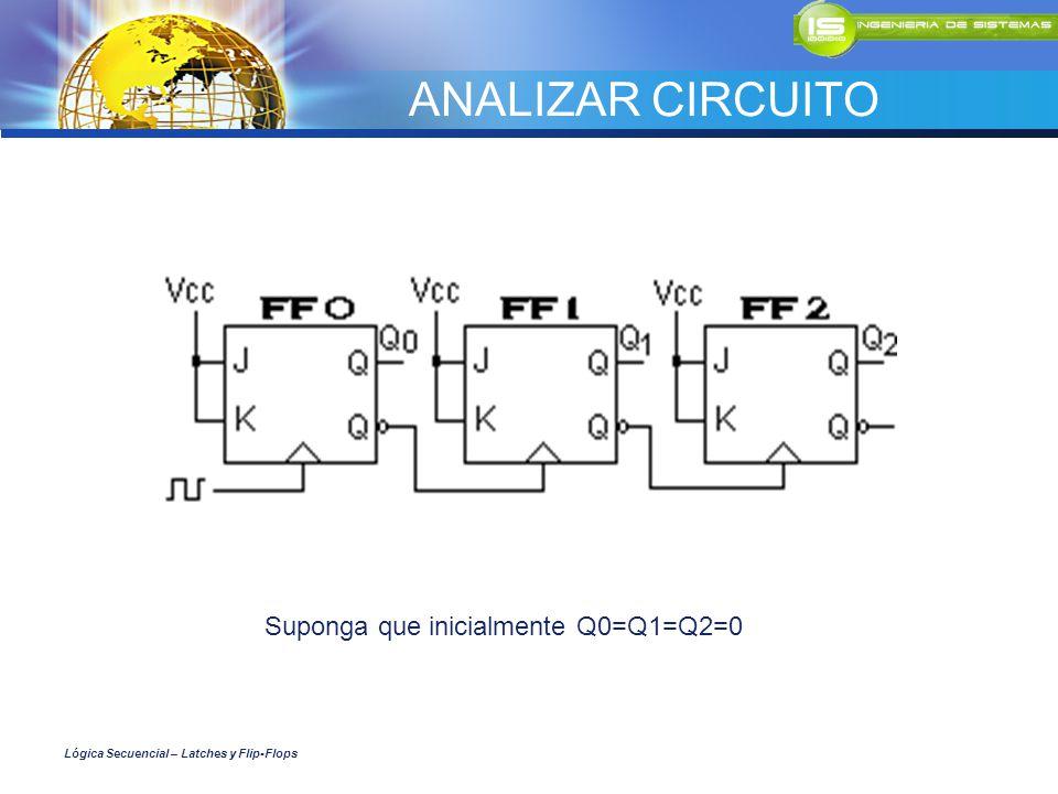 ANALIZAR CIRCUITO Suponga que inicialmente Q0=Q1=Q2=0
