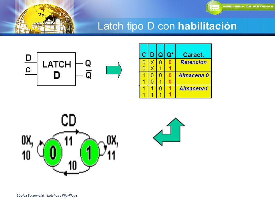 Latch tipo D con habilitación