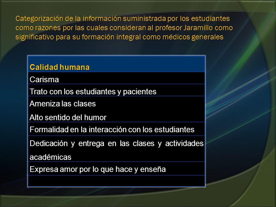 Categorización de la información suministrada por los estudiantes como razones por las cuales consideran al profesor Jaramillo como significativo para su formación integral como médicos generales