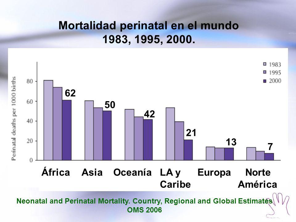 Mortalidad perinatal en el mundo