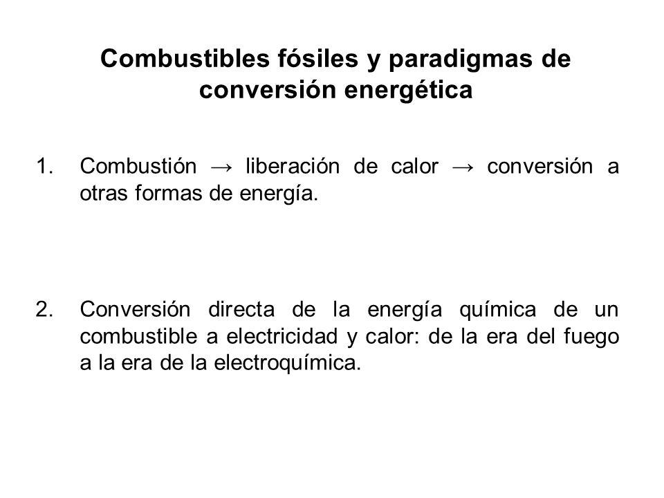 Combustibles fósiles y paradigmas de conversión energética