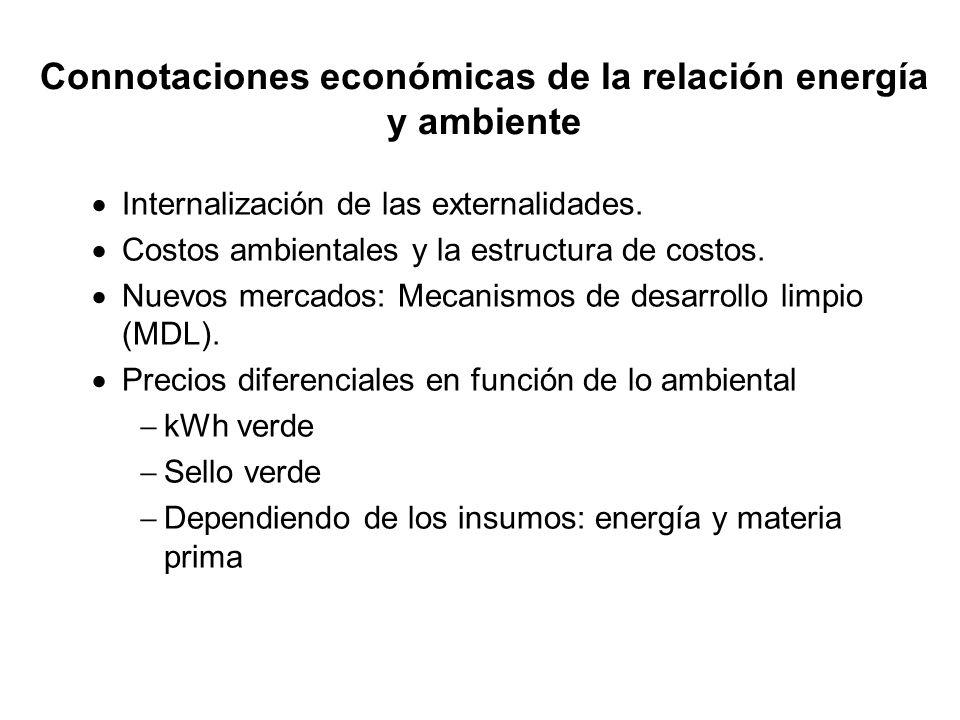 Connotaciones económicas de la relación energía y ambiente