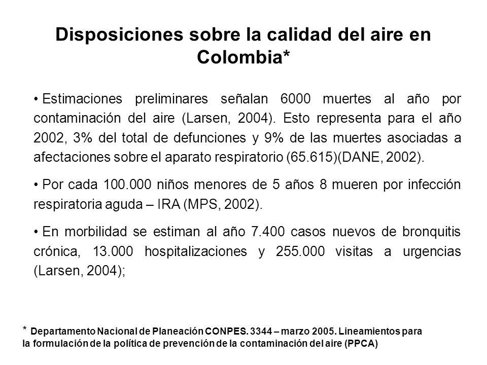 Disposiciones sobre la calidad del aire en Colombia*