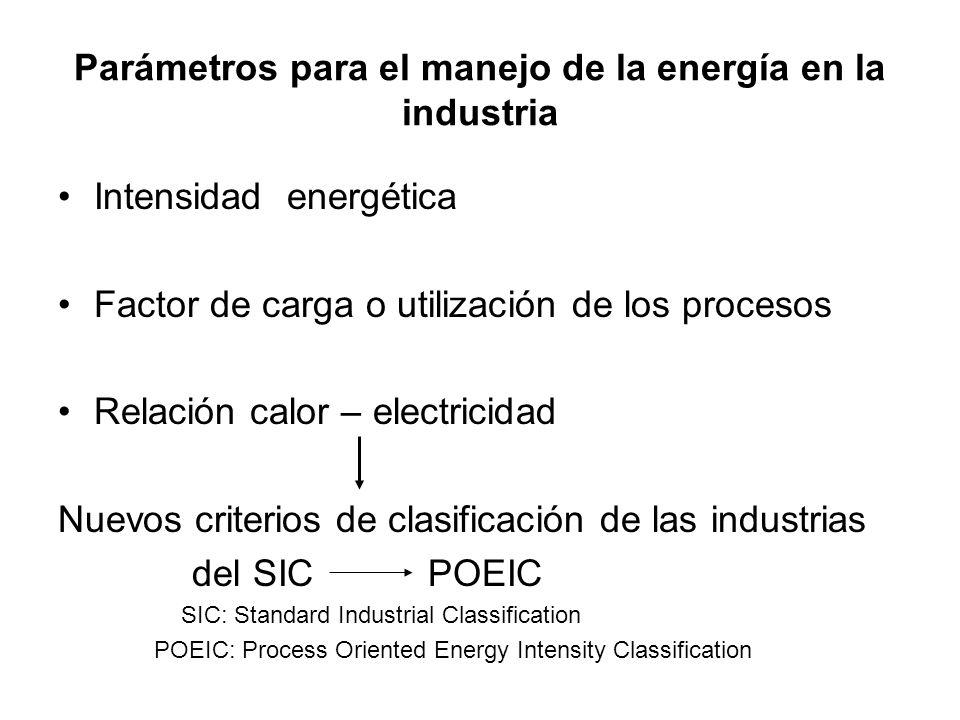 Parámetros para el manejo de la energía en la industria