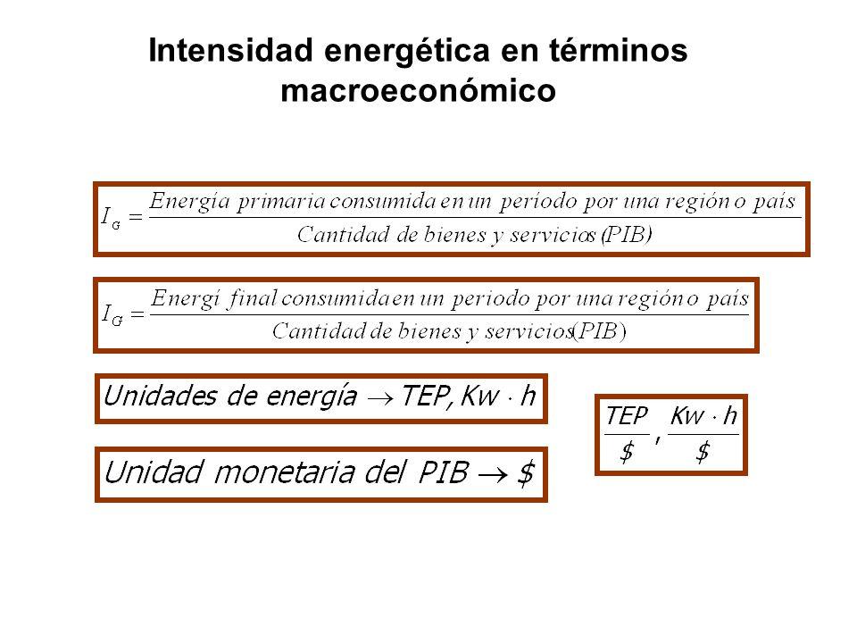 Intensidad energética en términos macroeconómico