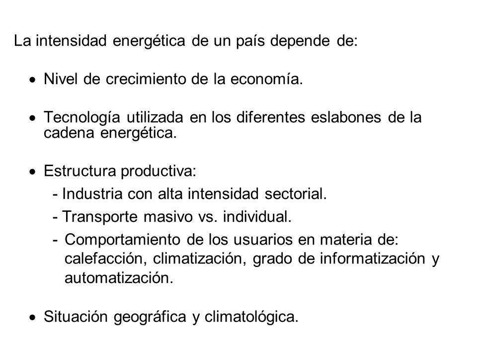 La intensidad energética de un país depende de: