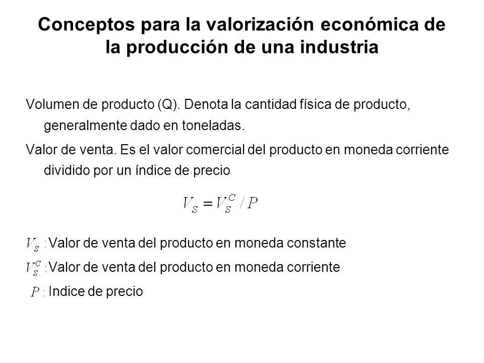 Conceptos para la valorización económica de la producción de una industria