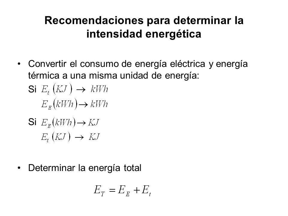 Recomendaciones para determinar la intensidad energética