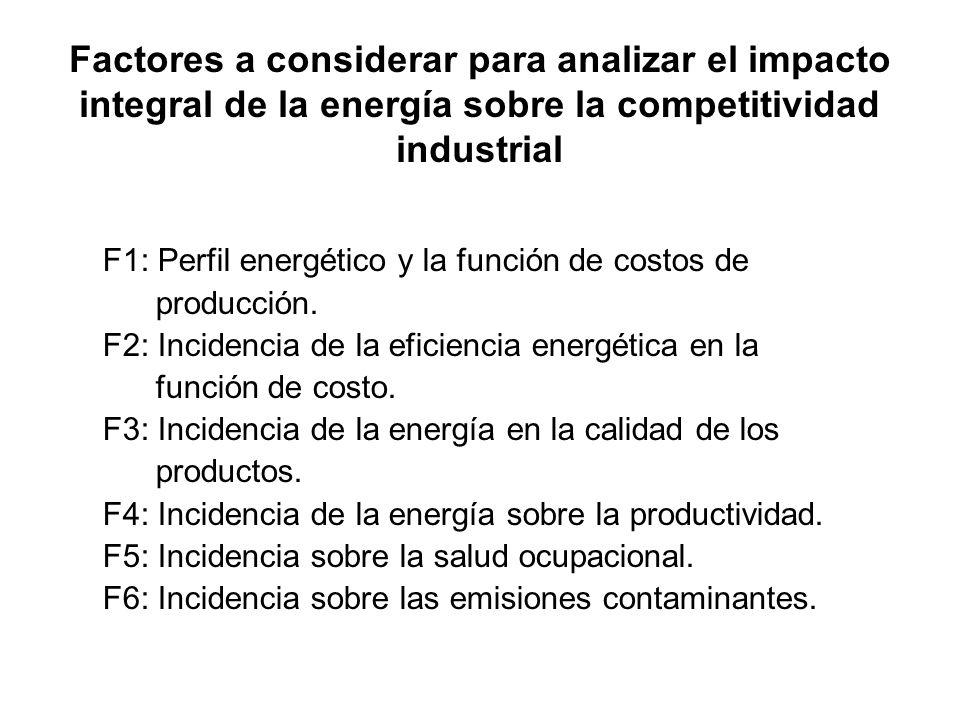 Factores a considerar para analizar el impacto integral de la energía sobre la competitividad industrial