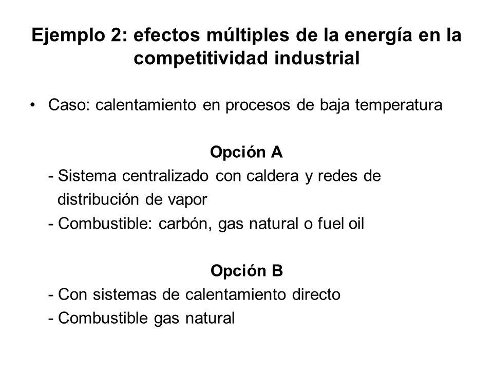 Ejemplo 2: efectos múltiples de la energía en la competitividad industrial