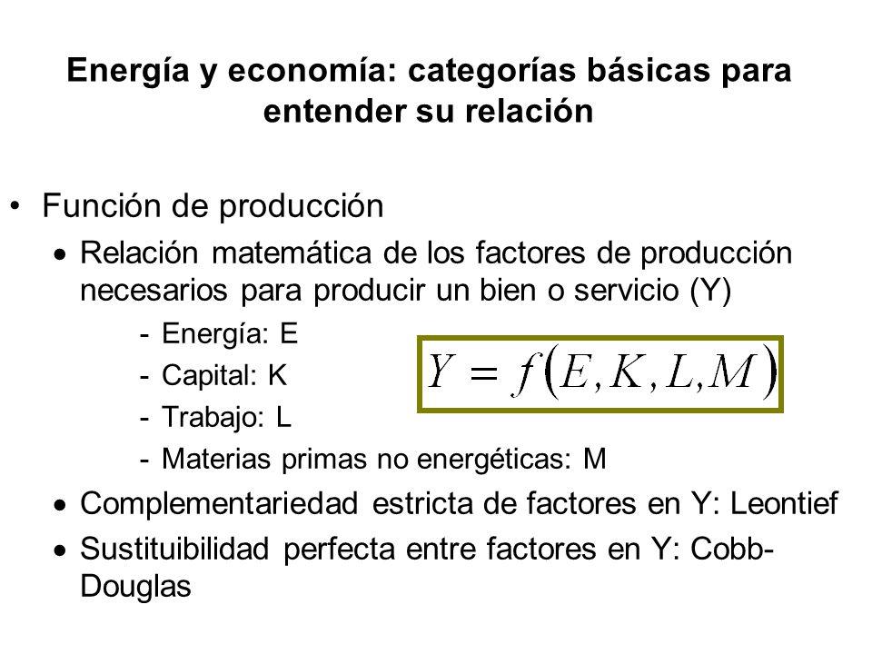 Energía y economía: categorías básicas para entender su relación